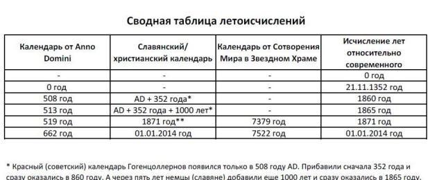 Армия Ангелов Карусов, Белых Офицеров.