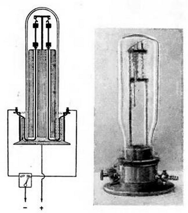Начало эры электричества.