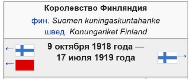 Королевство Финляндия.