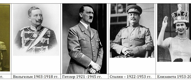 Короли как выборная должность у немцев (евреев).