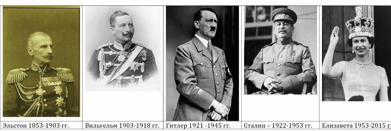 Короли, как выборная должность у немцев (евреев).