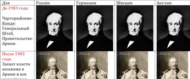 Подмена понятий в красной (прусской) армии 1853-1903 гг.